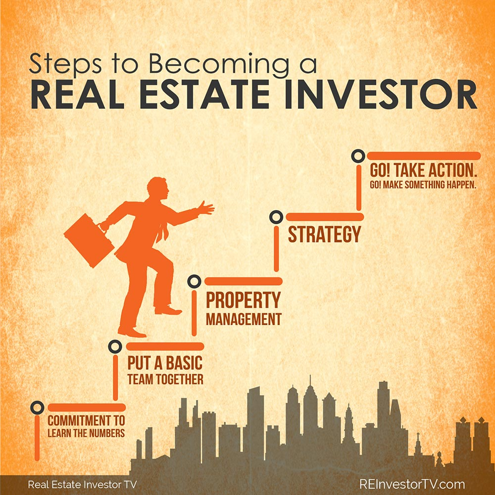 Steps To Becoming A Real Estate Investor Reitv Interiors Inside Ideas Interiors design about Everything [magnanprojects.com]