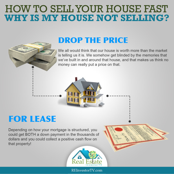 how to sell your house fast why is my house not selling