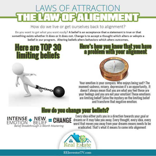 Laws-of-Attraction---The-Law-of-Alignment-02