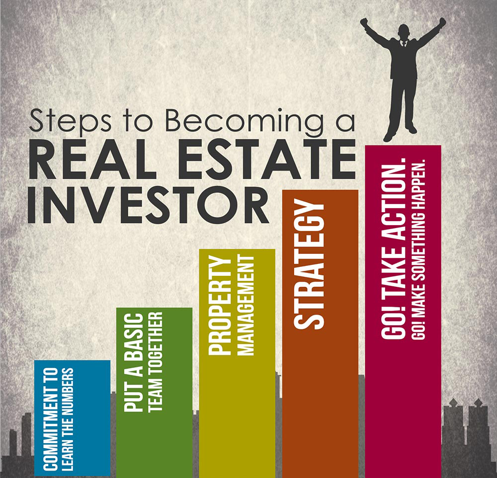 Nice Steps To Becoming A Real Estate Investor 02